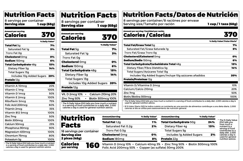 Food Labels – Helpful or Confusing?